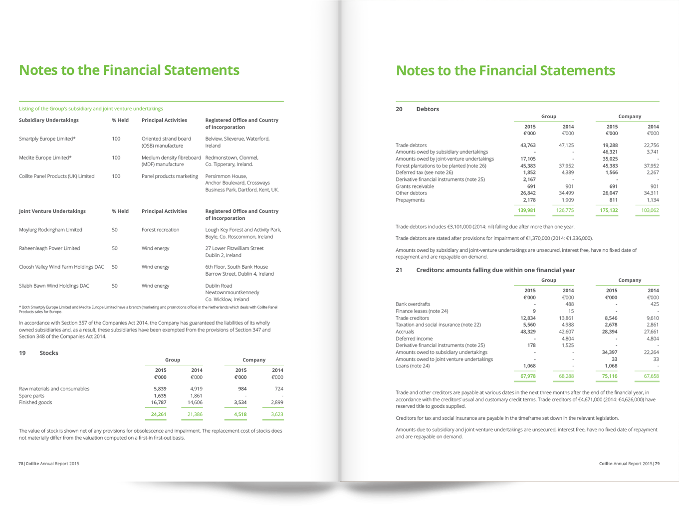 d_coillte_annual_report_spread_accounts