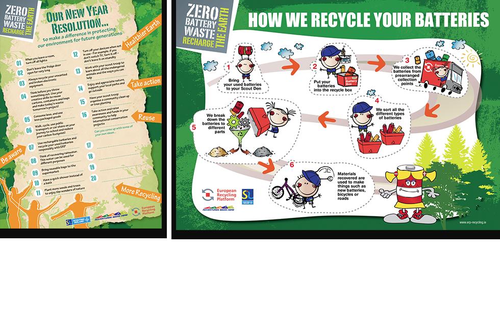 d_erp_poster_insert_recycling_ireland