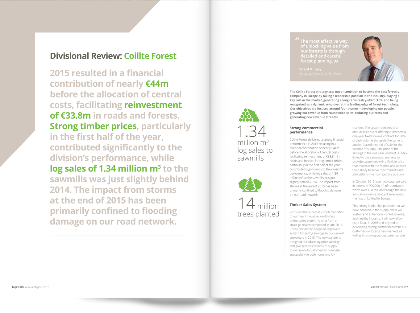 f_coillte_annual_report_spread_review
